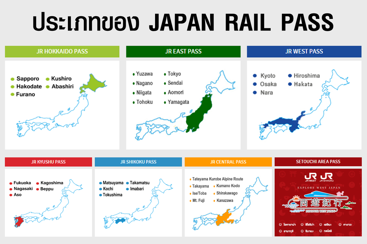 Japan Rail Pass types