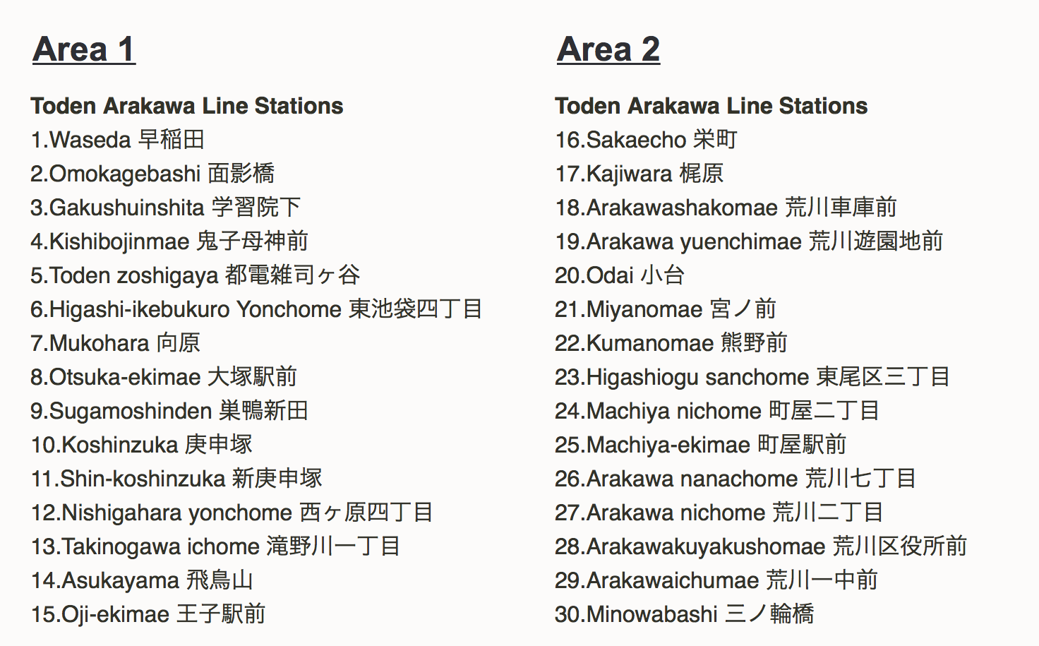 toden area stations